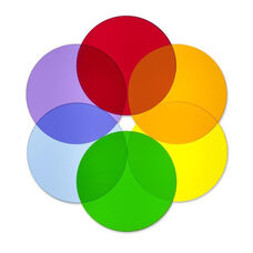 Color Wheel Circle Disk Shapes for Light Table in Multi-Colored Acrylic - Set of 6